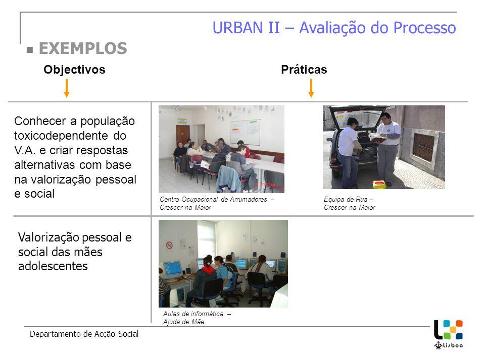 Departamento de Acção Social EXEMPLOS URBAN II – Avaliação do Processo Objectivos Práticas Equipa de Rua – Crescer na Maior Conhecer a população toxicodependente do V.A.