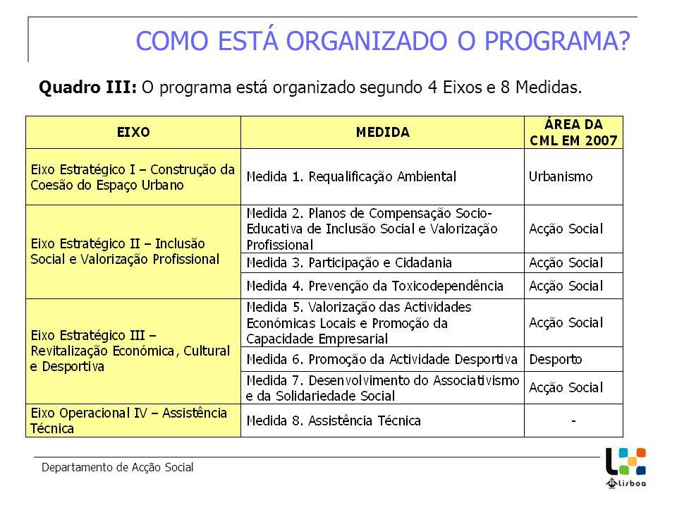 Departamento de Acção Social COMO ESTÁ ORGANIZADO O PROGRAMA? Quadro III: O programa está organizado segundo 4 Eixos e 8 Medidas.