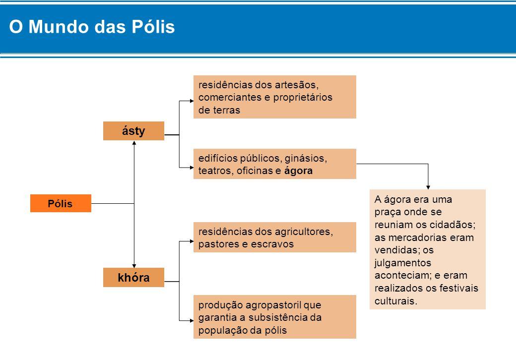 A pólis ateniense tinha três instituições de governo: Eclésia, Bulé e Heleia.