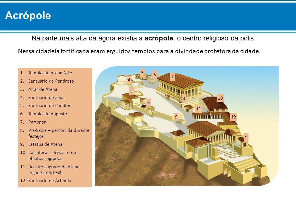 Na parte mais alta da ágora existia a acrópole, o centro religioso da pólis.