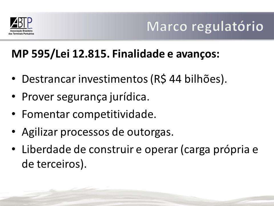 MP 595/Lei 12.815. Finalidade e avanços: Destrancar investimentos (R$ 44 bilhões).