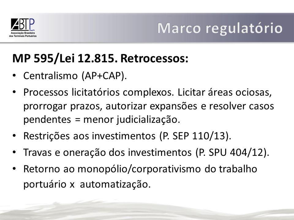 MP 595/Lei 12.815. Retrocessos: Centralismo (AP+CAP).