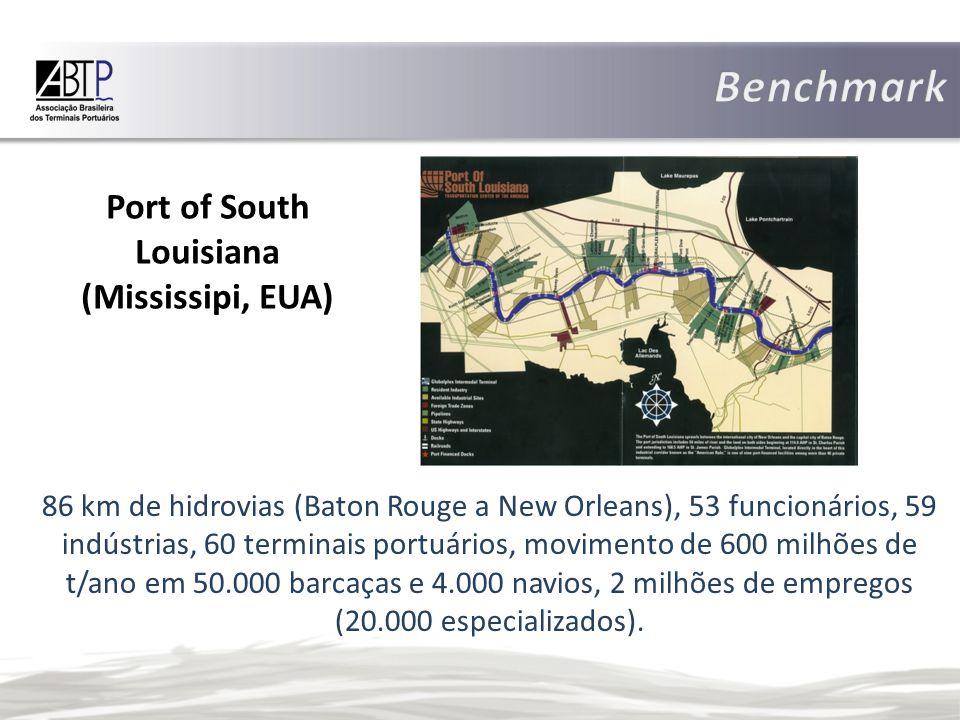 86 km de hidrovias (Baton Rouge a New Orleans), 53 funcionários, 59 indústrias, 60 terminais portuários, movimento de 600 milhões de t/ano em 50.000 barcaças e 4.000 navios, 2 milhões de empregos (20.000 especializados).