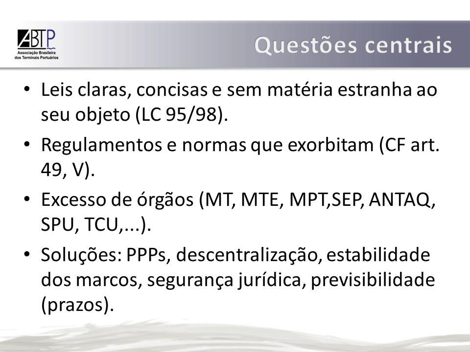 Leis claras, concisas e sem matéria estranha ao seu objeto (LC 95/98).