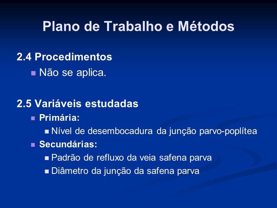 Plano de Trabalho e Métodos 2.4 Procedimentos Não se aplica. 2.5 Variáveis estudadas Primária: Nível de desembocadura da junção parvo-poplítea Secundá