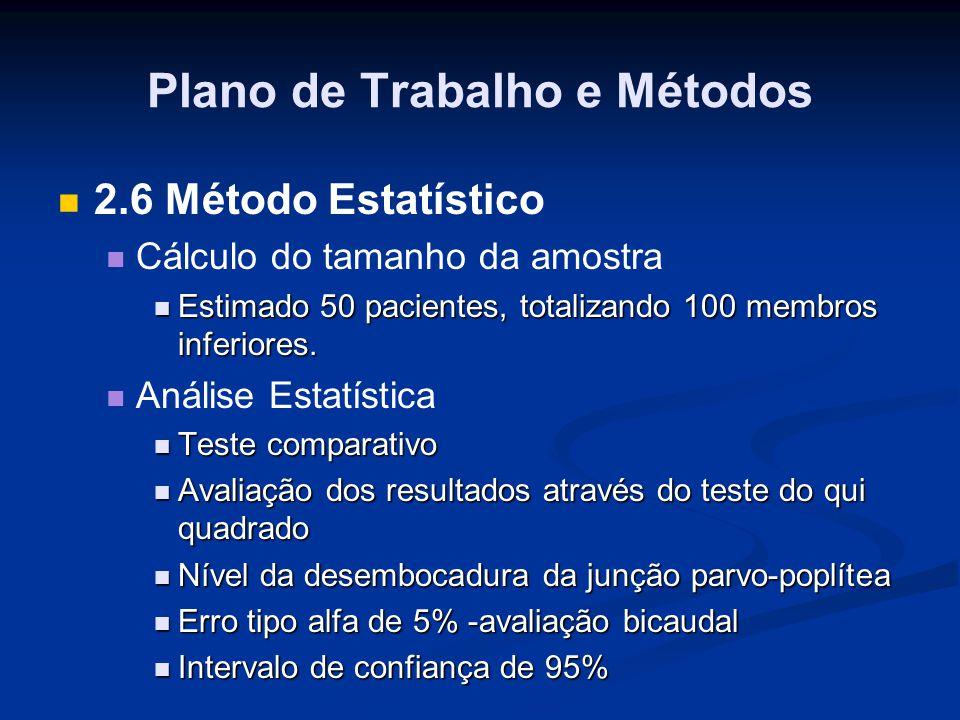 Plano de Trabalho e Métodos 2.6 Método Estatístico Cálculo do tamanho da amostra Estimado 50 pacientes, totalizando 100 membros inferiores. Estimado 5