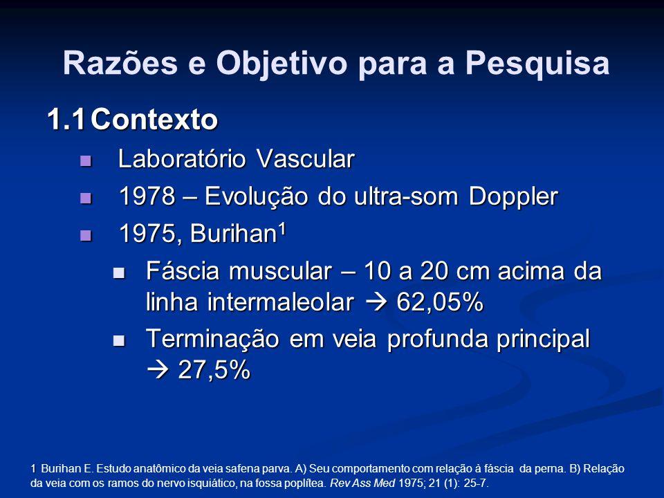 Razões e Objetivo para a Pesquisa 1988 - Koyano e Sakagushi 1 Doppler contínuo Classificação de refluxo Ultra-som Doppler colorido 2 Desembocadura em veia poplítea 60% Refluxo 20% 1 Koyano K, Sakaguchi S.