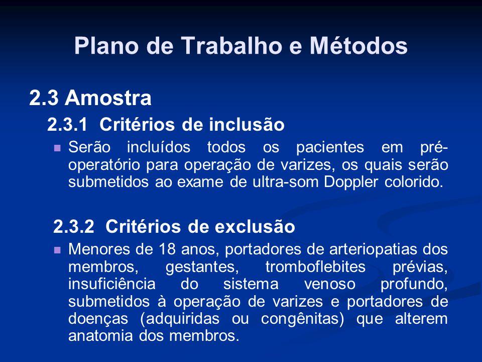 Plano de Trabalho e Métodos 2.3 Amostra 2.3.1 Critérios de inclusão Serão incluídos todos os pacientes em pré- operatório para operação de varizes, os