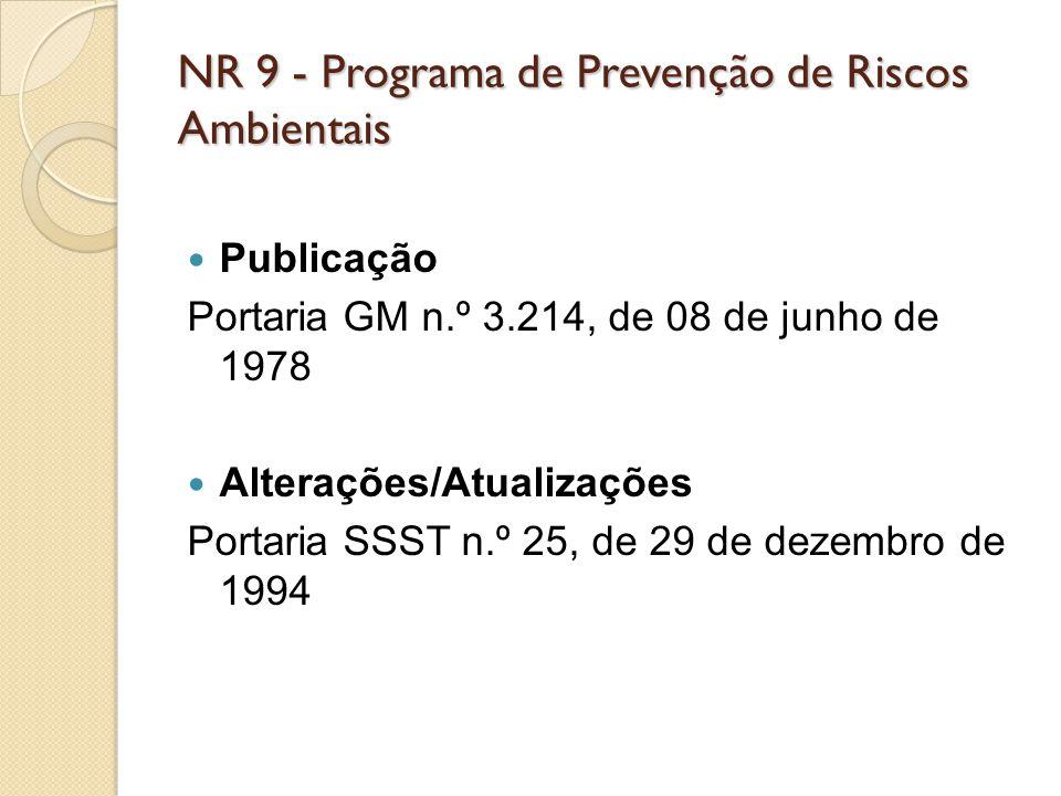 NR 9 - Programa de Prevenção de Riscos Ambientais Publicação Portaria GM n.º 3.214, de 08 de junho de 1978 Alterações/Atualizações Portaria SSST n.º 2