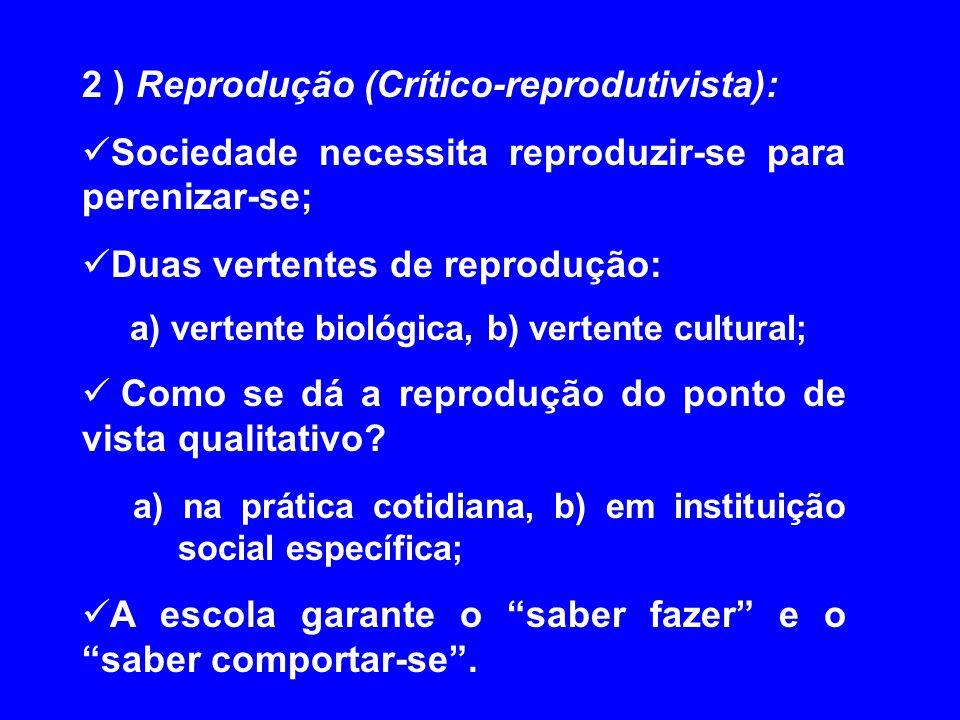 2 ) Reprodução (Crítico-reprodutivista): Sociedade necessita reproduzir-se para perenizar-se; Duas vertentes de reprodução: a) vertente biológica, b)