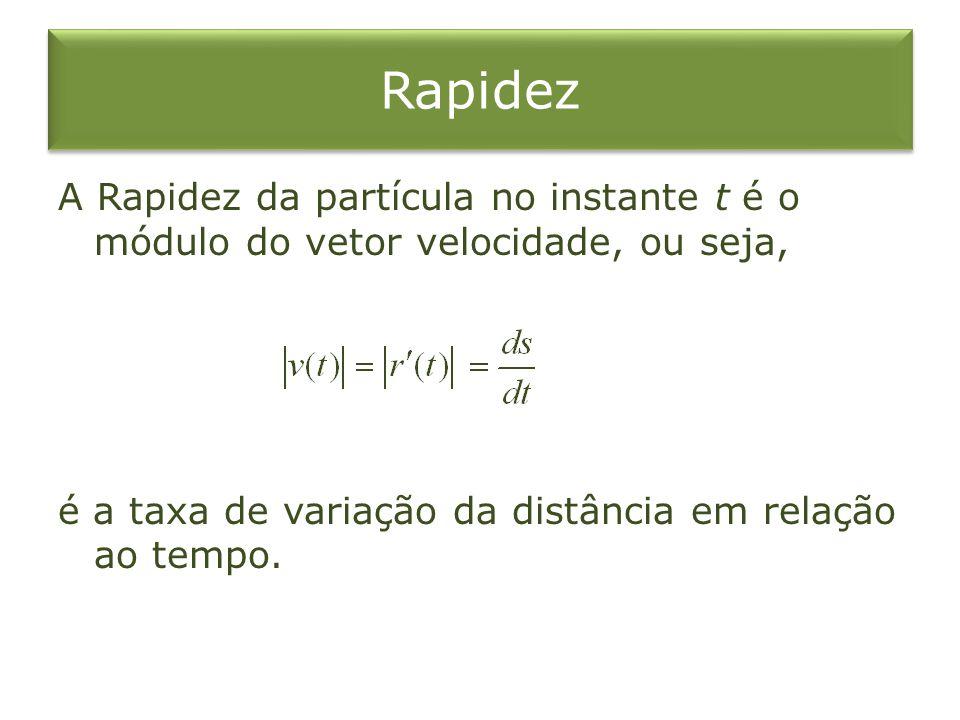 Rapidez A Rapidez da partícula no instante t é o módulo do vetor velocidade, ou seja, é a taxa de variação da distância em relação ao tempo.