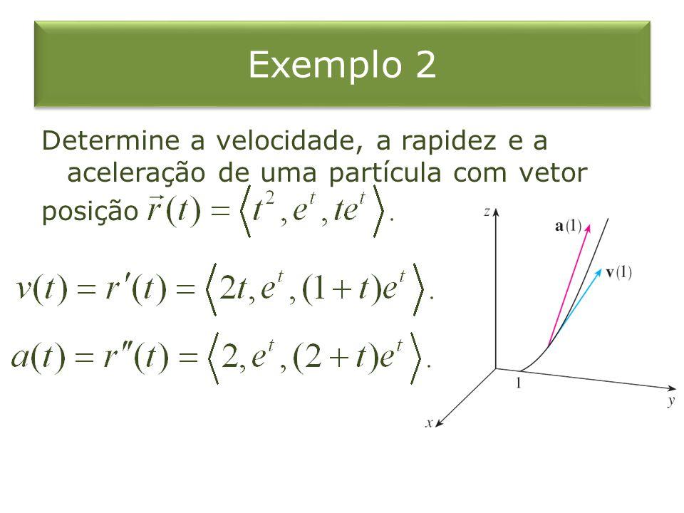 Exemplo 2 Determine a velocidade, a rapidez e a aceleração de uma partícula com vetor posição