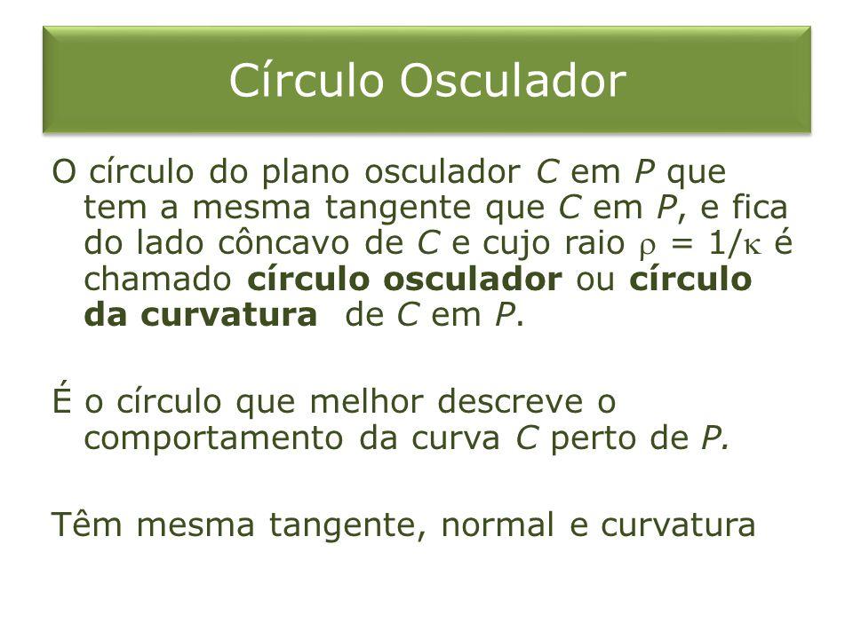 Círculo Osculador O círculo do plano osculador C em P que tem a mesma tangente que C em P, e fica do lado côncavo de C e cujo raio = 1/ é chamado círc
