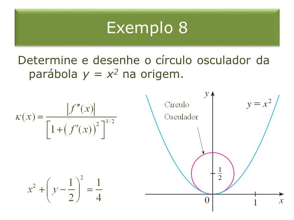 Exemplo 8 Determine e desenhe o círculo osculador da parábola y = x 2 na origem.