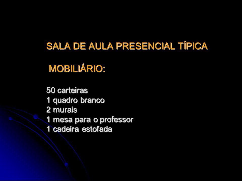 SALA DE AULA PRESENCIAL TÍPICA MOBILIÁRIO: 50 carteiras 1 quadro branco 2 murais 1 mesa para o professor 1 cadeira estofada