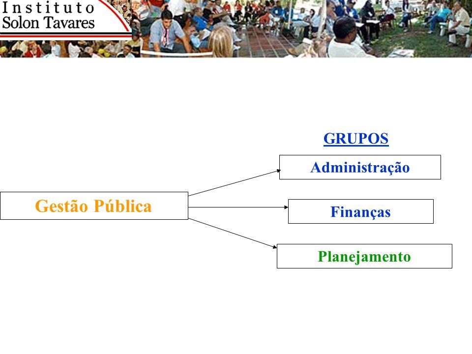 Gestão Pública Finanças GRUPOS Administração Planejamento