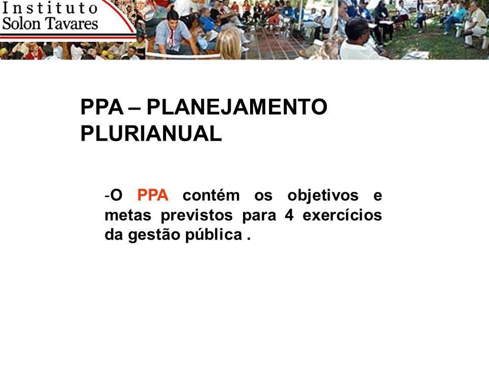 PPA – PLANEJAMENTO PLURIANUAL -O PPA contém os objetivos e metas previstos para 4 exercícios da gestão pública.