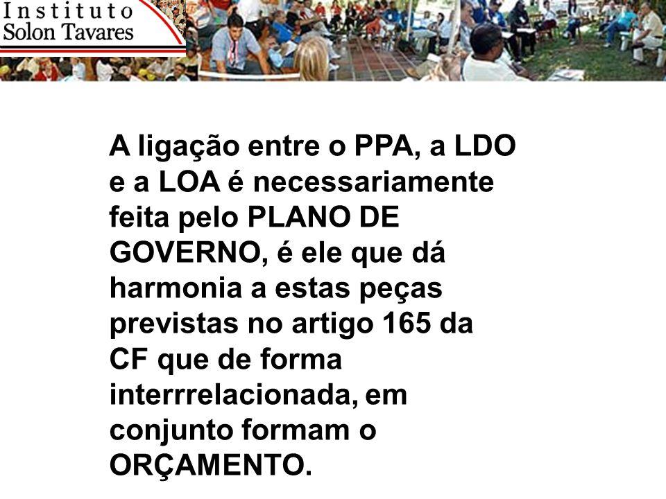 A ligação entre o PPA, a LDO e a LOA é necessariamente feita pelo PLANO DE GOVERNO, é ele que dá harmonia a estas peças previstas no artigo 165 da CF