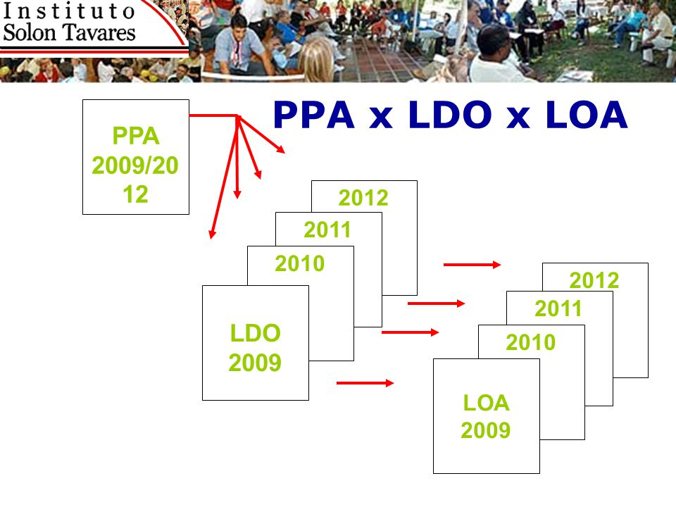 PPA x LDO x LOA PPA 2009/20 12 2012 2011 2010 LDO 2009 2012 2011 2010 LOA 2009