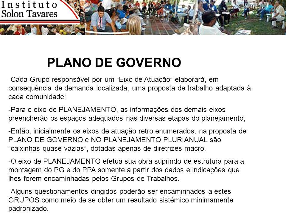 PLANO DE GOVERNO -Cada Grupo responsável por um Eixo de Atuação elaborará, em conseqüência de demanda localizada, uma proposta de trabalho adaptada à