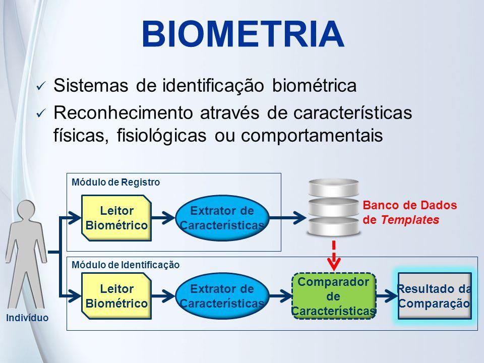 Sistemas de identificação biométrica Reconhecimento através de características físicas, fisiológicas ou comportamentais BIOMETRIA Leitor Biométrico Ex