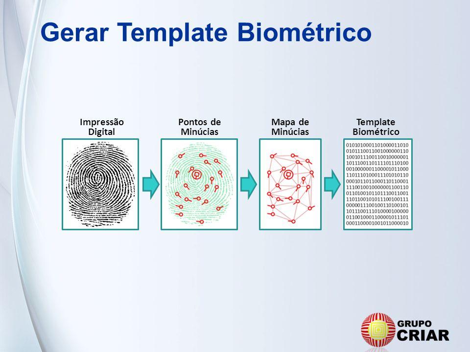 Gerar Template Biométrico Impressão Digital Pontos de Minúcias Mapa de Minúcias Template Biométrico