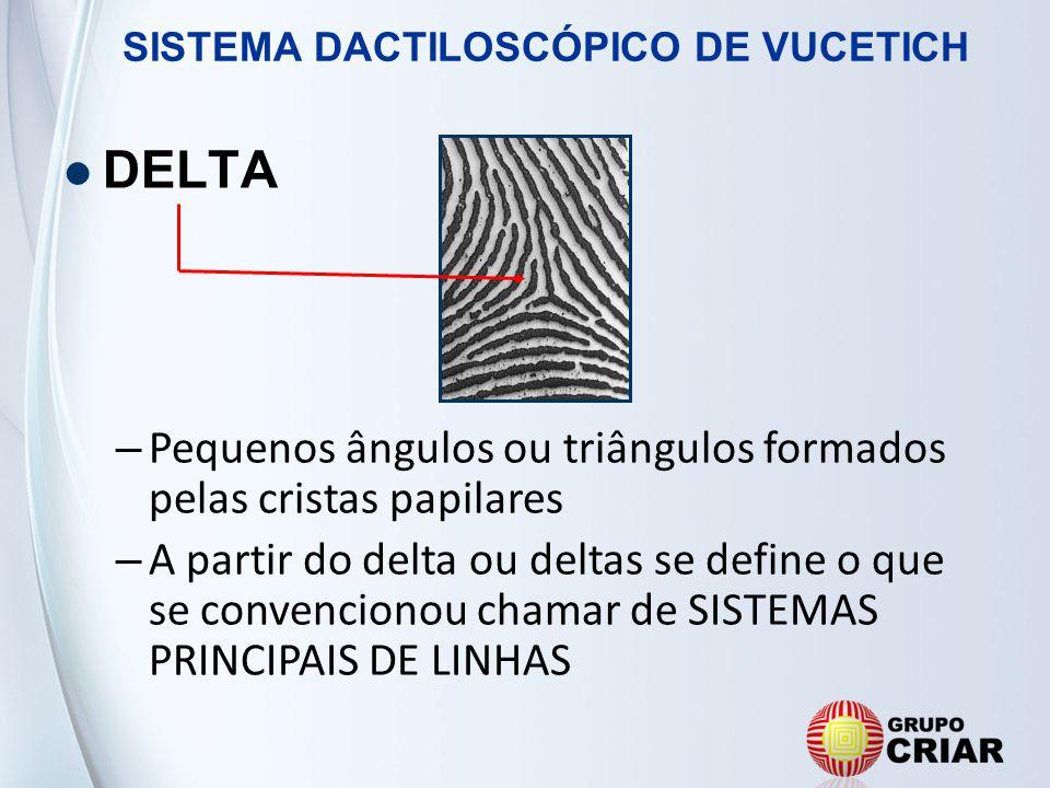 DELTA – Pequenos ângulos ou triângulos formados pelas cristas papilares – A partir do delta ou deltas se define o que se convencionou chamar de SISTEM