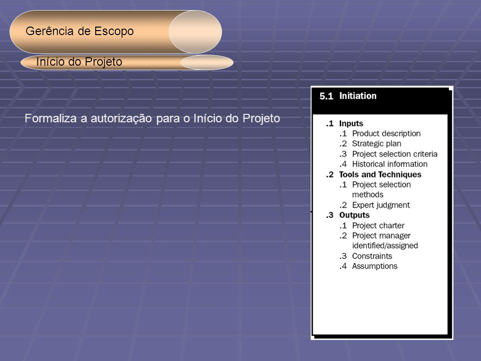 Gerência de Escopo Formaliza a autorização para o Início do Projeto Início do Projeto