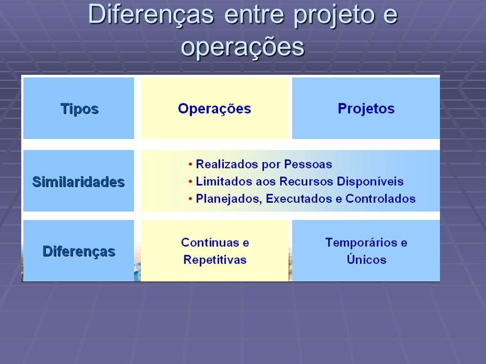 Diferenças entre projeto e operações