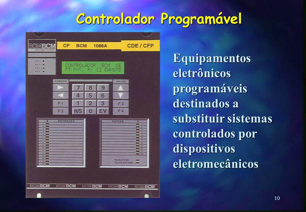 prof. d'Avila9 Unidade Central de Processamento Os fabricantes de CP utilizam dois tipos de componentes para o papel de UCP: Microprocessador Necessit