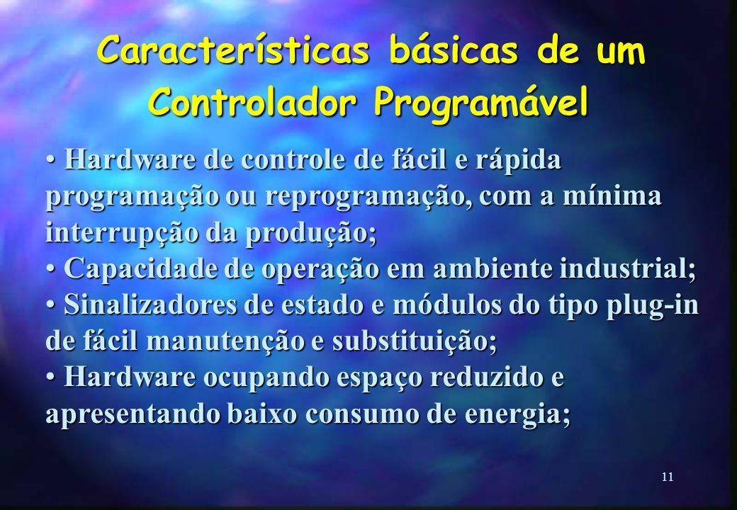 10 Controlador Programável Equipamentos eletrônicos programáveis destinados a substituir sistemas controlados por dispositivos eletromecânicos