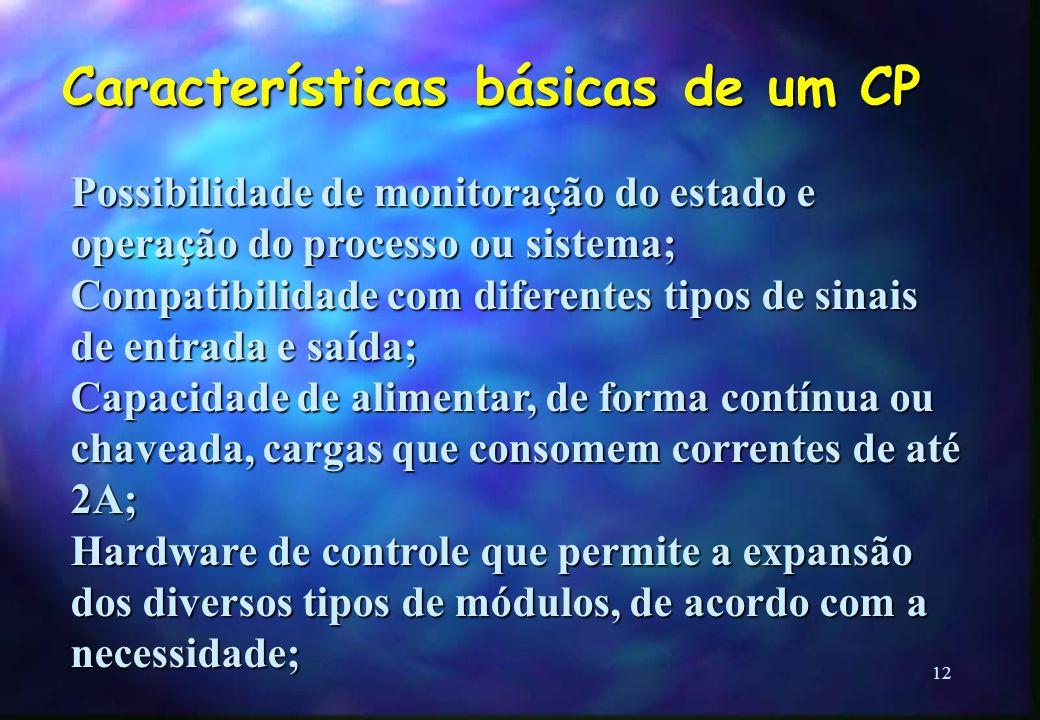 11 Características básicas de um Controlador Programável Hardware de controle de fácil e rápida programação ou reprogramação, com a mínima interrupção
