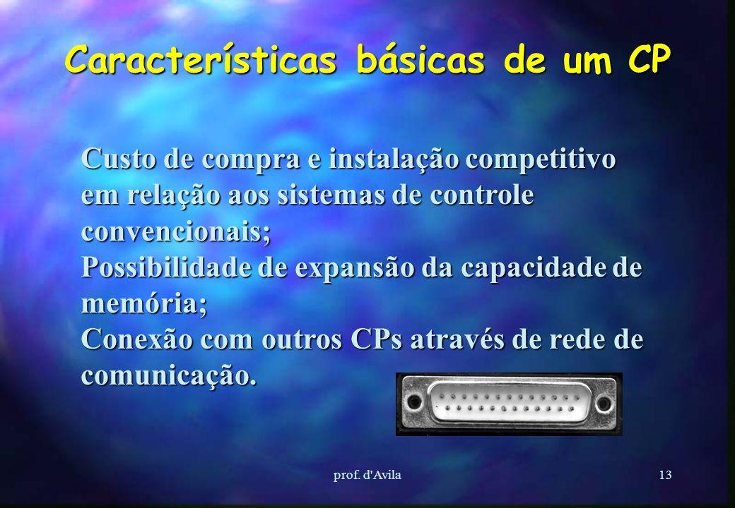 12 Características básicas de um CP Possibilidade de monitoração do estado e operação do processo ou sistema; Compatibilidade com diferentes tipos de