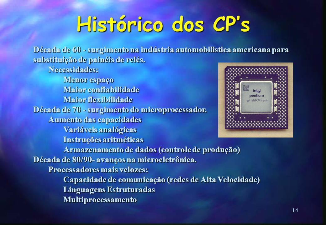 prof. d'Avila13 Características básicas de um CP Custo de compra e instalação competitivo em relação aos sistemas de controle convencionais; Possibili
