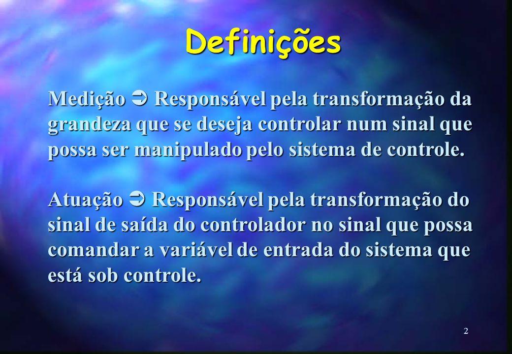 prof. d'Avila1 Sistemas de Controle Processo Controle MediçãoAtuação