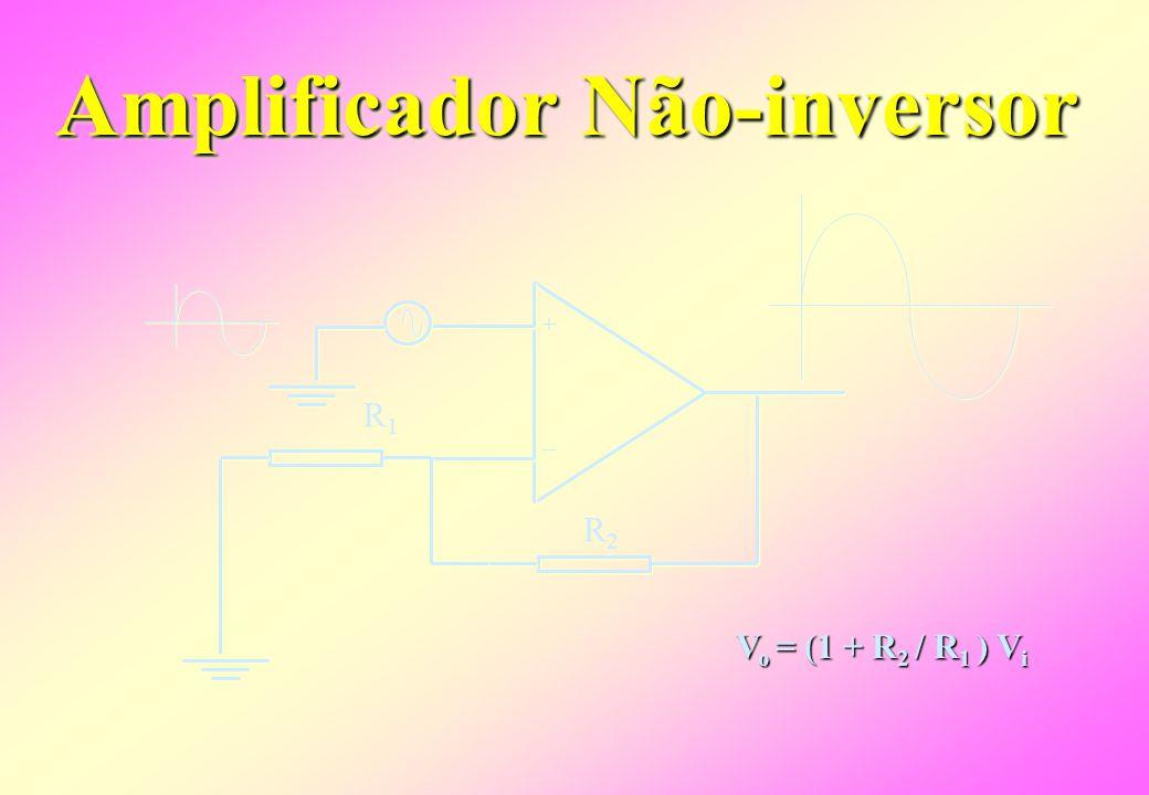 Amplificador Inversor + + _ _ R1R1R1R1 R2R2R2R2 VoVoVoVo ViViViVi V o = - ( R 2 / R 1 ) V i