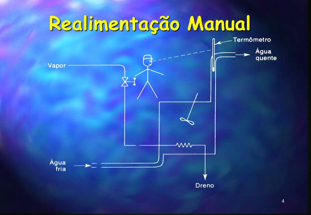 prof. d'Avila3 Processo Operação que evolui progressivamente e que se constitui por uma série de ações controladas objetivando um particular resultado