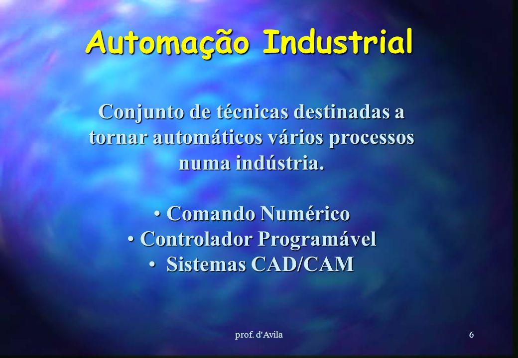 prof. d'Avila5 Interfaces CPU Memórias Entradas Saídas Processo MediçãoAtuador Controle Automático