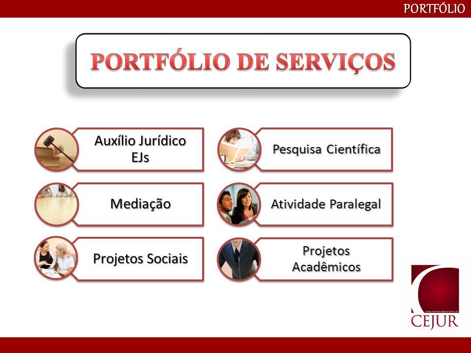 PORTFÓLIO Auxílio Jurídico EJs Mediação Projetos Sociais Pesquisa Científica Atividade Paralegal Projetos Acadêmicos