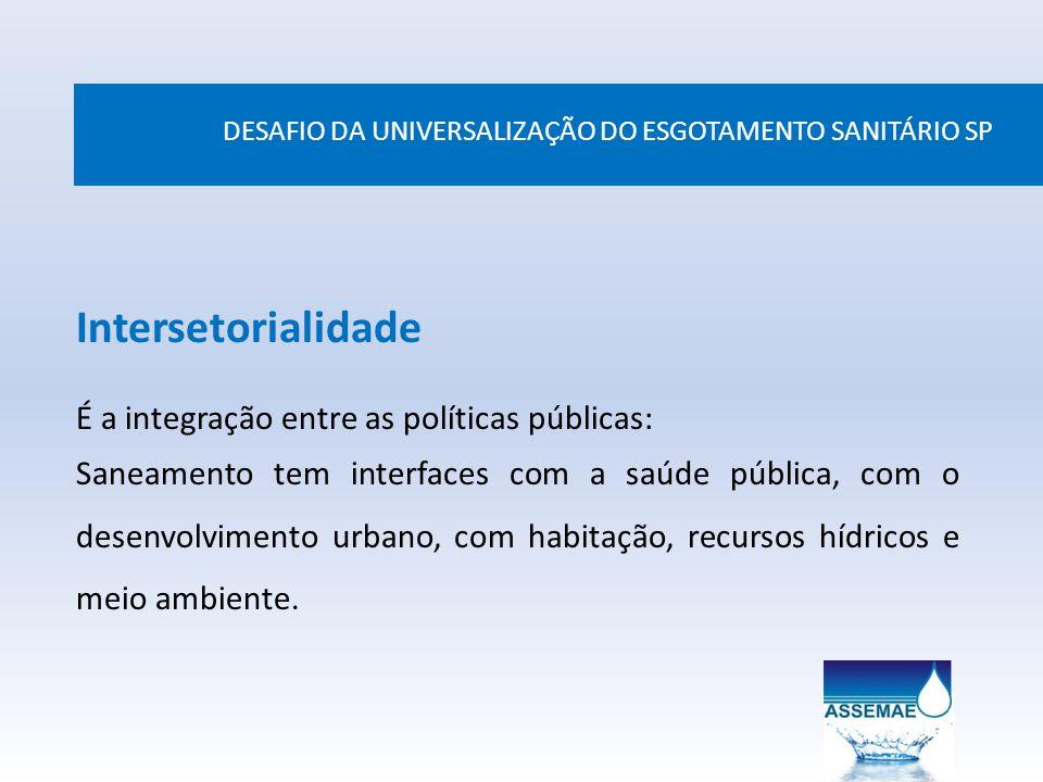 DESAFIO DA UNIVERSALIZAÇÃO DO ESGOTAMENTO SANITÁRIO SP Intersetorialidade É a integração entre as políticas públicas: Saneamento tem interfaces com a