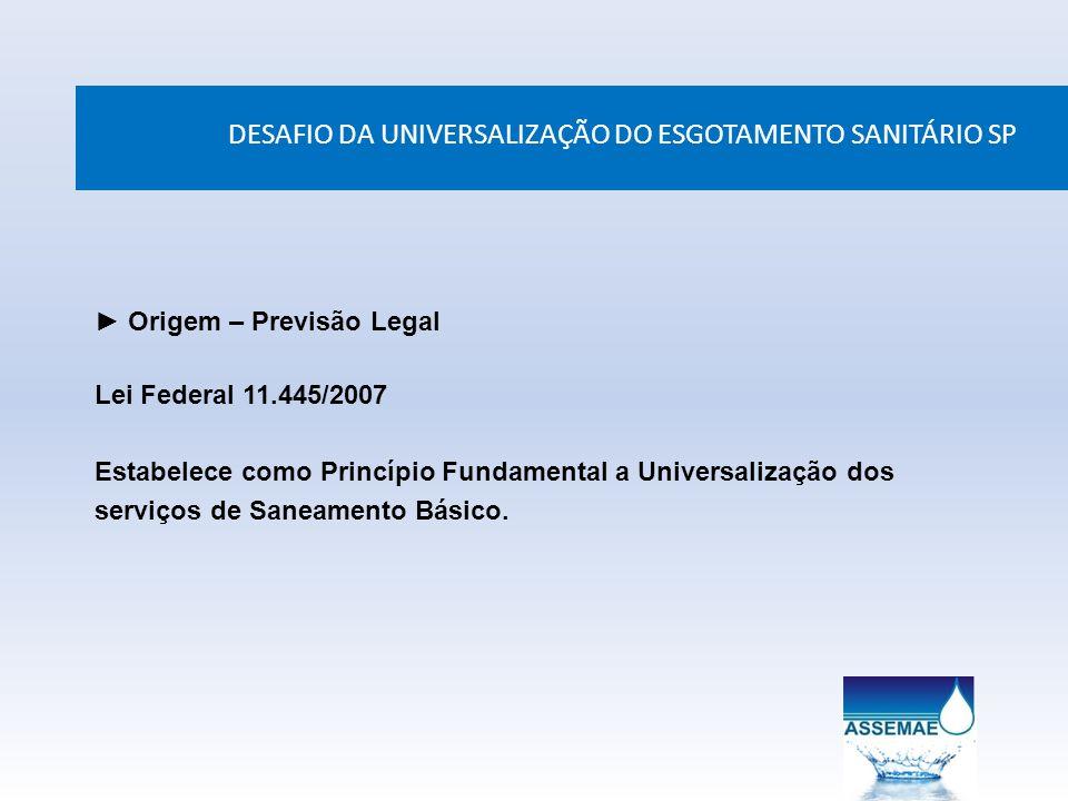 DESAFIO DA UNIVERSALIZAÇÃO DO ESGOTAMENTO SANITÁRIO SP Origem – Previsão Legal Lei Federal 11.445/2007 Estabelece como Princípio Fundamental a Univers