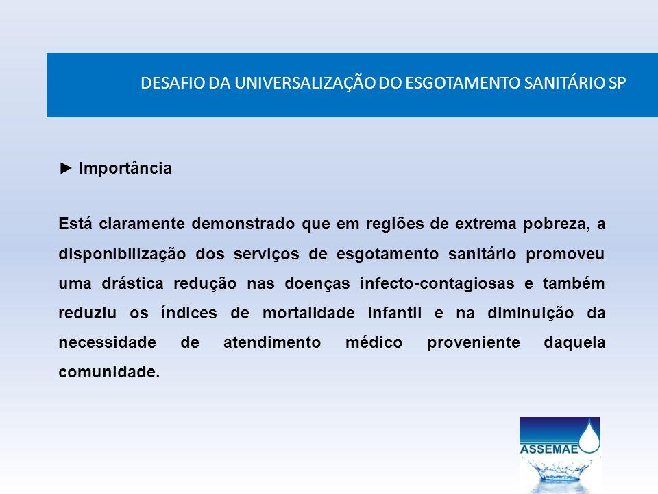 DESAFIO DA UNIVERSALIZAÇÃO DO ESGOTAMENTO SANITÁRIO SP Importância Está claramente demonstrado que em regiões de extrema pobreza, a disponibilização d