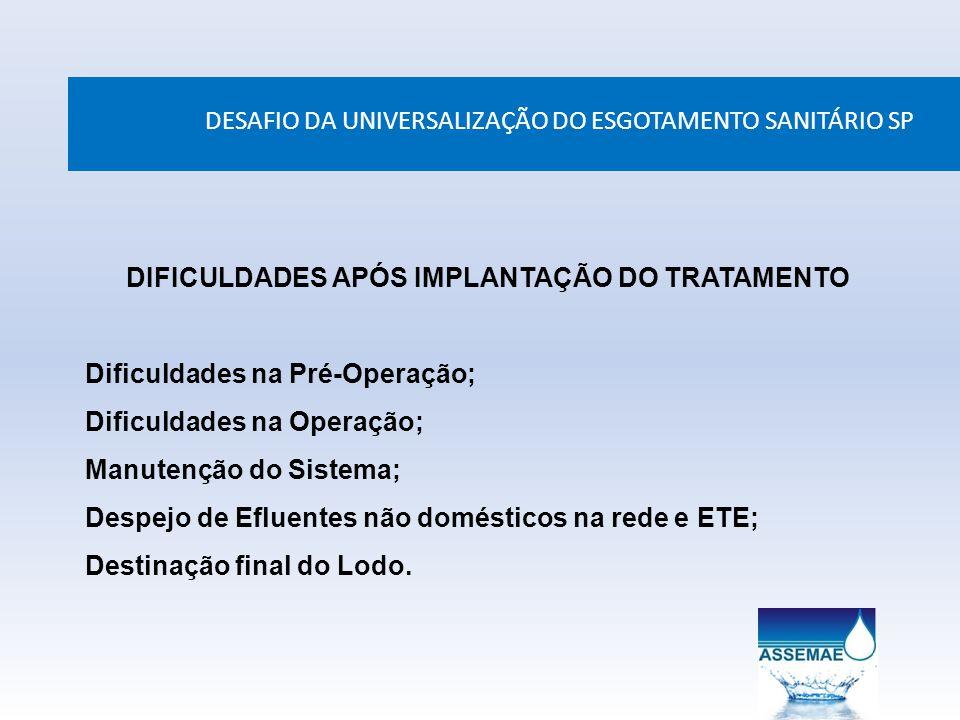 DESAFIO DA UNIVERSALIZAÇÃO DO ESGOTAMENTO SANITÁRIO SP DIFICULDADES APÓS IMPLANTAÇÃO DO TRATAMENTO Dificuldades na Pré-Operação; Dificuldades na Opera