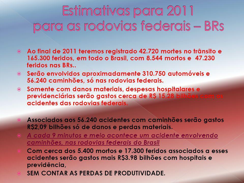 Ao final de 2011 teremos registrado 42.720 mortes no trânsito e 165.300 feridos, em todo o Brasil, com 8.544 mortos e 47.230 feridos nas BRs.. Serão e