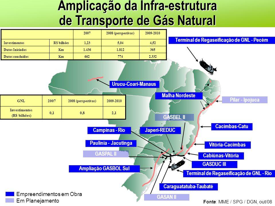 Amplicação da Infra-estrutura de Transporte de Gás Natural Urucu-Coari-Manaus Malha Nordeste Terminal de Regaseificação de GNL - Rio GASBEL II Vitória