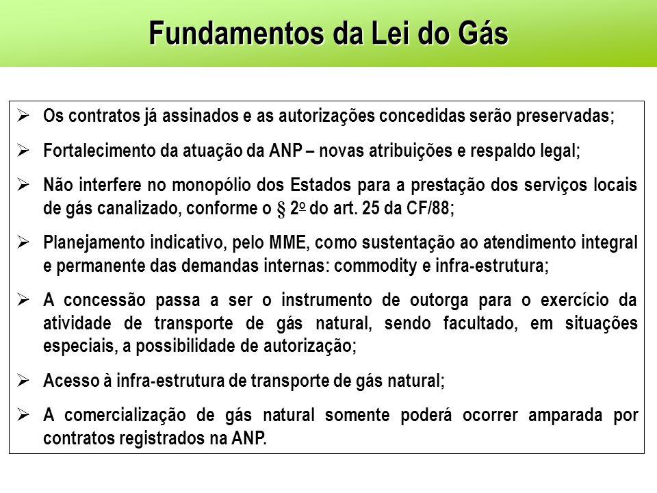 Os contratos já assinados e as autorizações concedidas serão preservadas; Fortalecimento da atuação da ANP – novas atribuições e respaldo legal; Não i