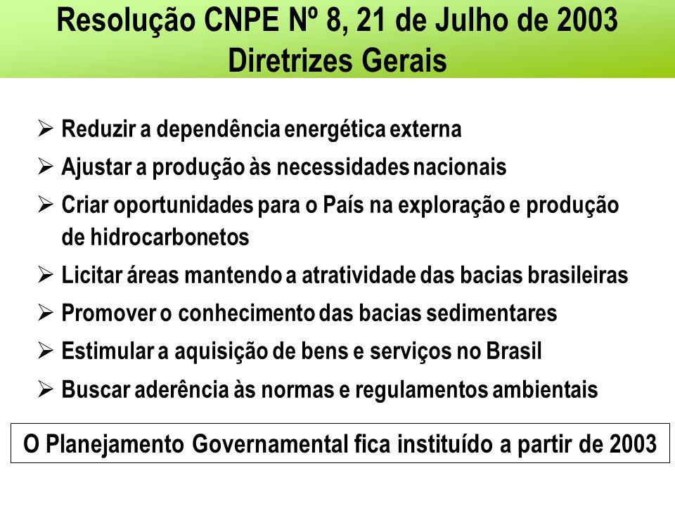 Resolução CNPE Nº 8, 21 de Julho de 2003 Diretrizes Gerais Reduzir a dependência energética externa Ajustar a produção às necessidades nacionais Criar