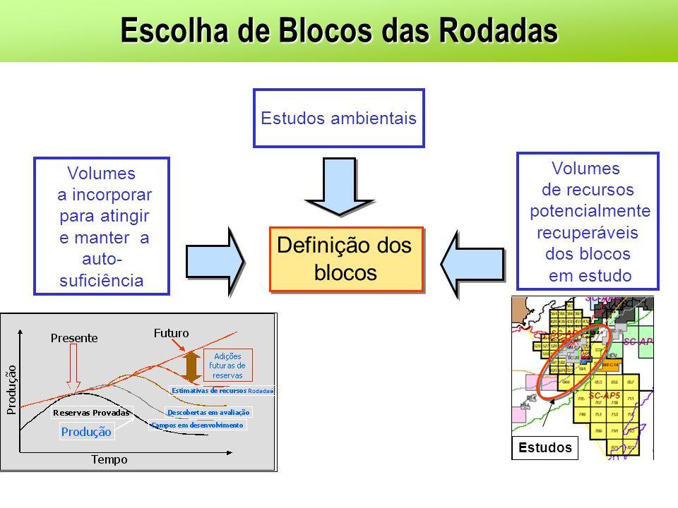 Volumes a incorporar para atingir e manter a auto- suficiência Volumes de recursos potencialmente recuperáveis dos blocos em estudo Estudos Definição