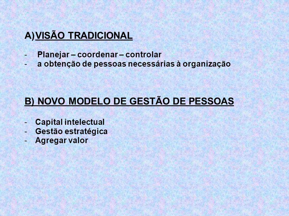 A)VISÃO TRADICIONAL - Planejar – coordenar – controlar - a obtenção de pessoas necessárias à organização B) NOVO MODELO DE GESTÃO DE PESSOAS -Capital