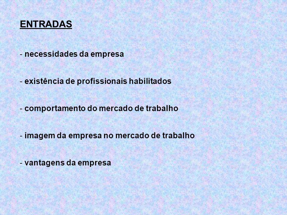 ENTRADAS - necessidades da empresa - existência de profissionais habilitados - comportamento do mercado de trabalho - imagem da empresa no mercado de